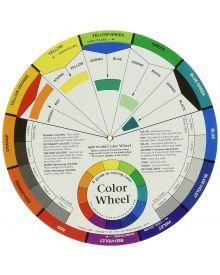 The Pocket Colour Wheel